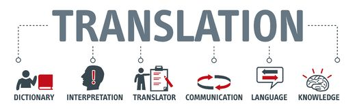 Banner translation concept with icons vector illustration