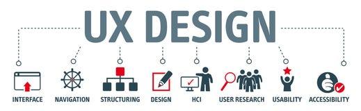 Banner web design user experience design concept. Banner user experience design - UX design includes elements of interaction design, information architecture stock illustration
