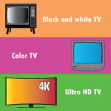 Banners or background, the evolution of television Royalty Free Stock Photos