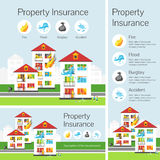 Banners. Property insurance. The city`s skyline. Stock Image