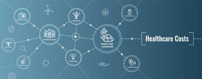 Bannière début réglée de Web d'icône de coûts de soins de santé - dépenses montrant c illustration stock