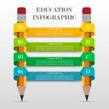 Bannière d'éducation d'Infographic illustration libre de droits
