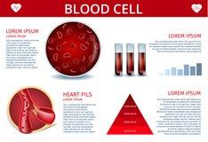Bannière d'Infographic de globule sanguin avec l'espace de copie illustration libre de droits