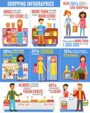 Bannière d'Infographics d'achats avec les pictogrammes plats Photo libre de droits