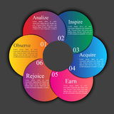 Bannière d'options de style d'Infographics Image libre de droits
