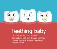 Bannière de bébé de dentition avec des dents illustration de vecteur