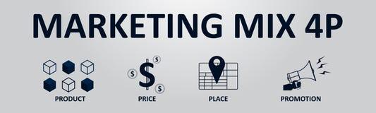 Bannière de commercialisation du mélange 4P pour des affaires et le marketing, produit, prix, endroit, promotion illustration stock