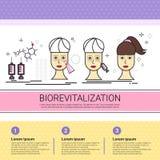 Bannière médicale d'ensemble de procédures de cosmétiques de salon d'Infographics de cosmétologie de chirurgie de Biorevitalizati Images stock