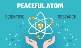 Bannière paisible de concept d'atome, style plat illustration libre de droits