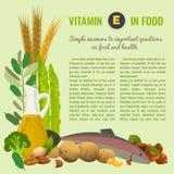 Bannière saine de la vitamine E de nourriture Photo libre de droits