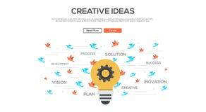 Bannières conçues plates pour l'idée créative d'ui-UX Photos stock