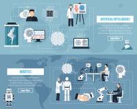 Bannières d'intelligence artificielle réglées
