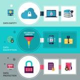 Bannières de cryptage des données Photographie stock