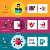 Bannières de virus de Cyber Images stock