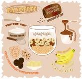 Banoffee食谱Infographic 免版税库存图片