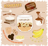 Banoffee Recipe Infographic. Infographic of making banoffee, EPS10 available Royalty Free Stock Image