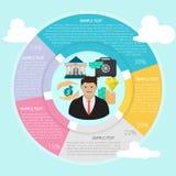 Banquero Infographic ilustración del vector