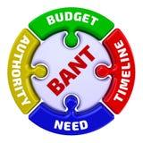 BANT Бюджет, власть, потребность, временные рамки Метка в форме головоломки иллюстрация вектора