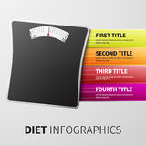 Banta infographicsen stock illustrationer