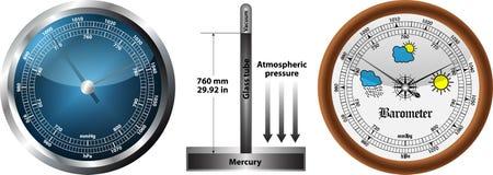 Barómetro stock de ilustración