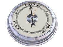 Barómetro que indica el cambio ilustración del vector