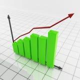Bar chart Royalty Free Stock Image