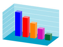 Bar chart Stock Photos