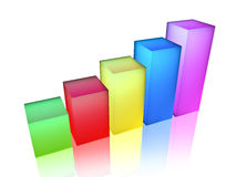 Bar Chart Royalty Free Stock Image