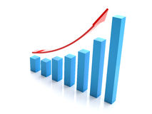 Bar chart Stock Images