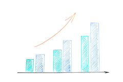 Bar chart business growth up. Bar chart shows business growth up on whiteboard Royalty Free Stock Images