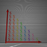 Bar chart of dollars. Multicolor glossy bar chart of dollar signs showing decrease, standing on gray background Royalty Free Stock Images
