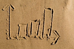 Bar chart drawn in the sand Royalty Free Stock Photos