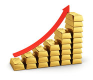 Bar chart from gold ingots Stock Image