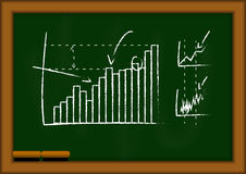 Bar chart graph on blackboard Royalty Free Stock Photography