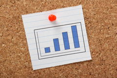 Bar Chart. A bar chart or graph showing a positive trend pinned to a cork notice board Royalty Free Stock Photos