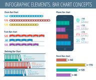 Bar chart infographic elements. Stock Images