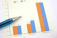 Bar chart with pen Stock Images
