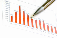 Bar chart with a pen Royalty Free Stock Photography