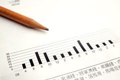Bar chart and pencil Royalty Free Stock Image