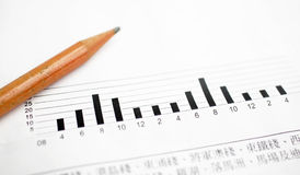 Bar chart and pencil Stock Photography