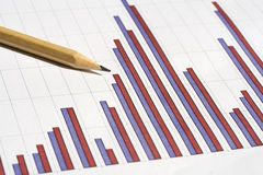 Bar chart with pencil Royalty Free Stock Photography