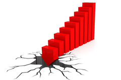 Bar chart suddenly fall through the floor Royalty Free Stock Image
