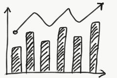 Bar Chart Trend on white background Stock Images