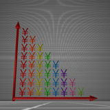 Bar chart of yuans Stock Photo