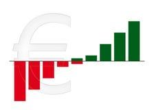 Bar diagram and euro symbol Royalty Free Stock Photos
