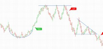Bar financial data graph. Forex stock crypto currency trading pattern. Indicator for financial trade. Bar finance data. Vector illustration Stock Images
