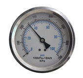 Bar gauge Royalty Free Stock Images