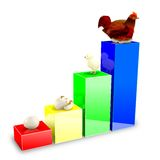 Bar graph. A bar graph showing the progress from an egg to a full grown hen, thus symbolizing any kind of growth process Stock Photos