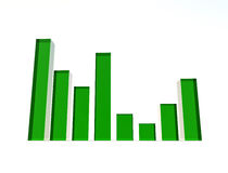 Bar Graph. An image of a regular bar graph,giving statistical business information Royalty Free Stock Image