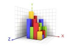 Bar graph Stock Images